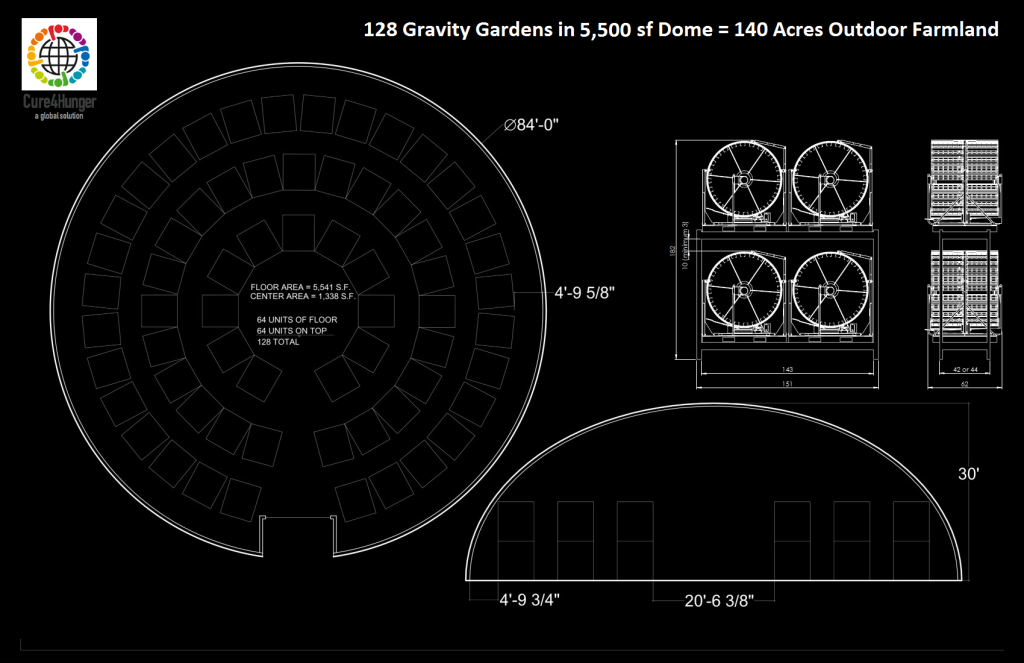 Gravity Garden Dome 3,000 sf 128 Systems