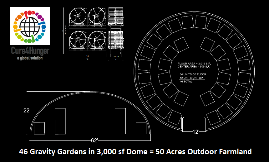 Gravity Garden Dome 3,000 sf 46 Systems