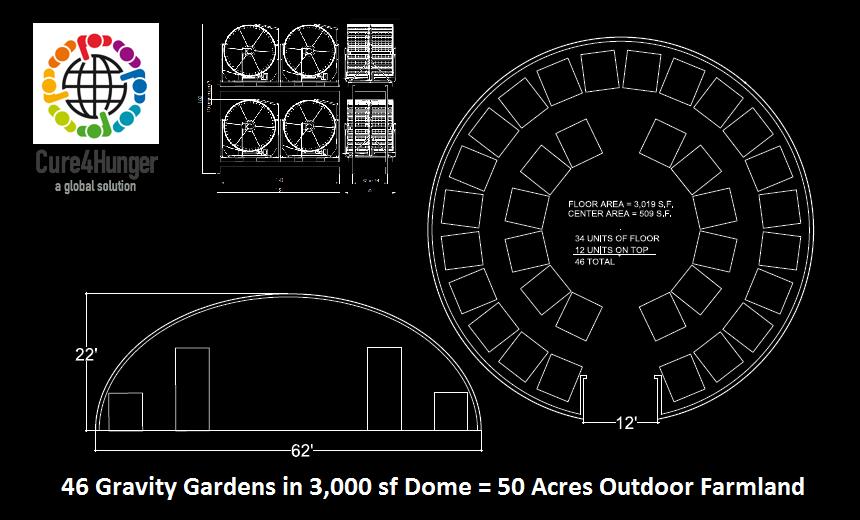 Gravity Garden Dome 3,000 sf 46 Systems