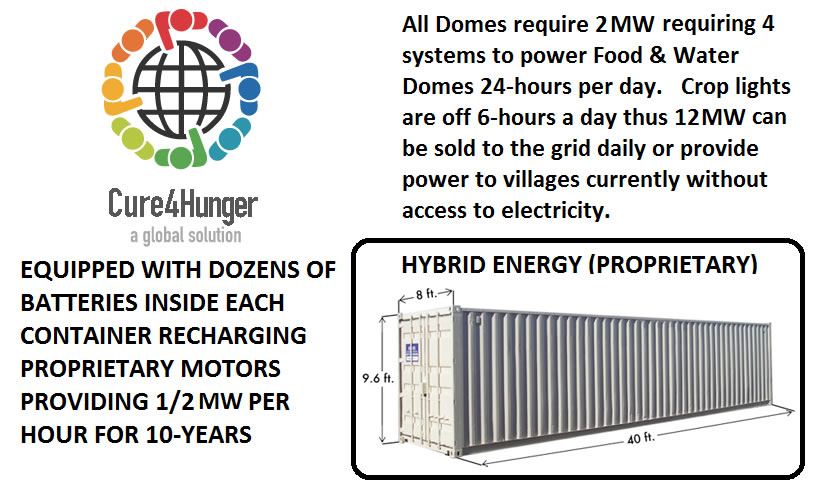 Hybrid Energy Proprietary C4H